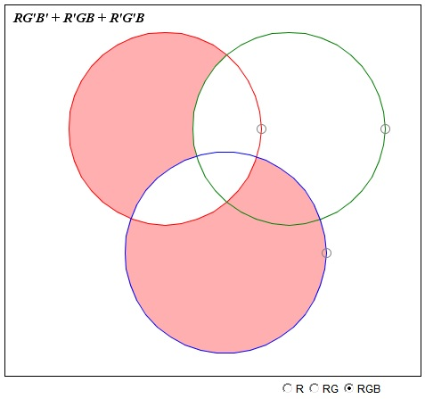 Venn Diagrams with three circles