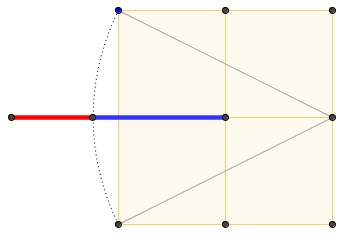 Golden Ratio In a 2x2 Square: Without And Within, diagram 2