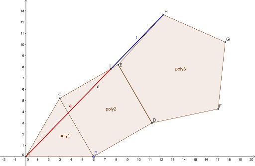 Golden Ratio With three polygons, source