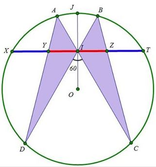 Golden Ratio Astride Equilateral Triangle