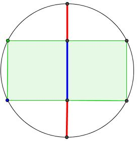 golden ratio in a circle and a 1x2 rectangle