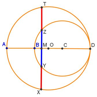 Golden Ratio With Two Unequal Circles And a Line II, Construction 1