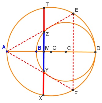 Golden Ratio With Two Unequal Circles And a Line II, Construction 2