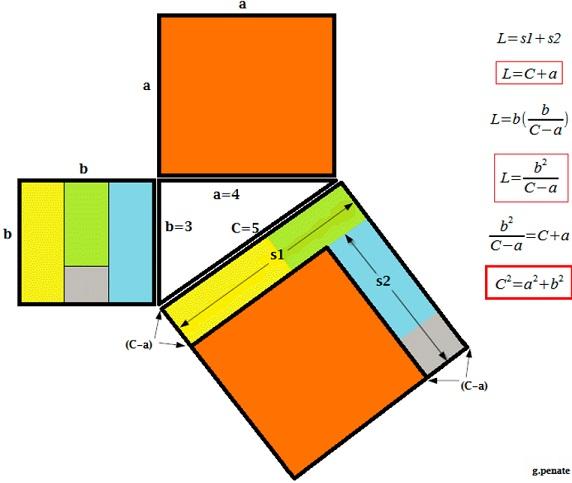 how to prove a set is a dedekind cut