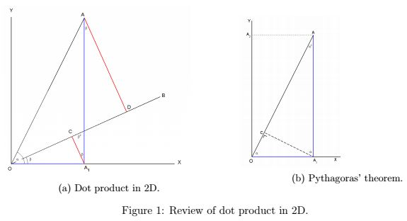 dot product rule proof pdf