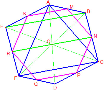 A Property of Centrally Symmetric Hexagons