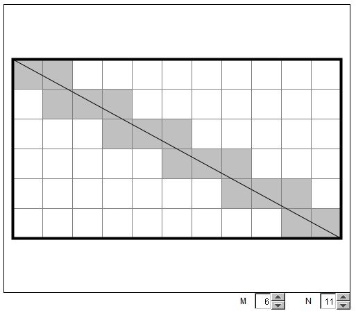 A Line in a Square Grid