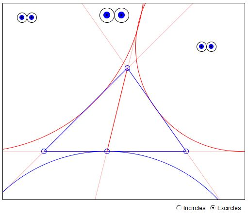 Property Of Points Where In And Excircles Touch A Triangle
