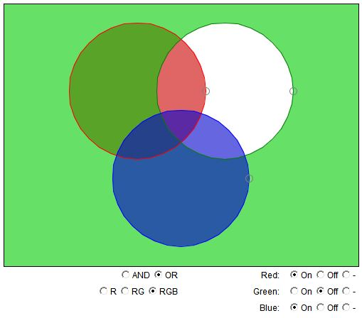 Venn Diagrams An Interactive Activity