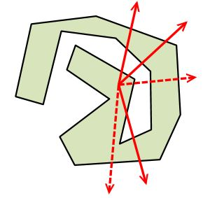 the point intersection of two sides a polygon meet