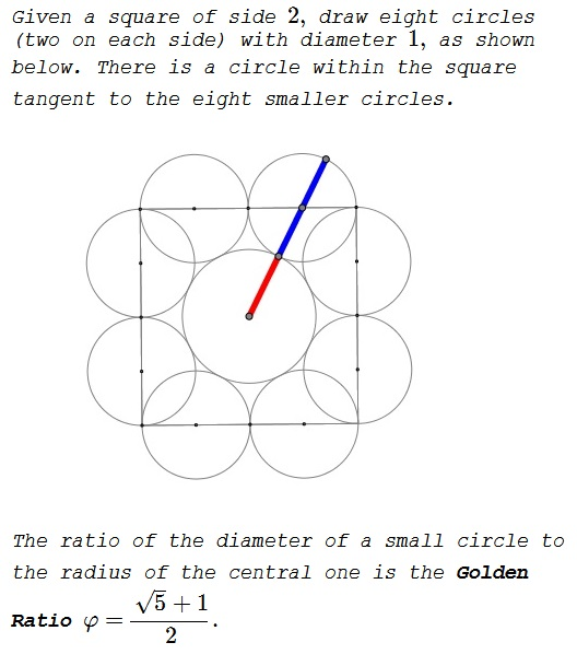 Golden Ratio in Square And Circles
