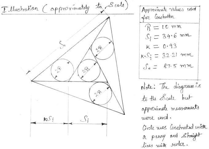 Four Incircles in an Equilateral Triangle, Third Solution