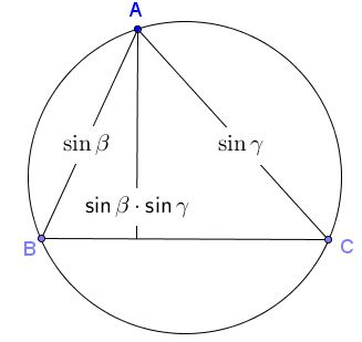 ptolemy trigonometry contribution